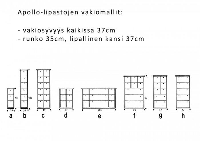 Apollo-lipastojen vakiomallit